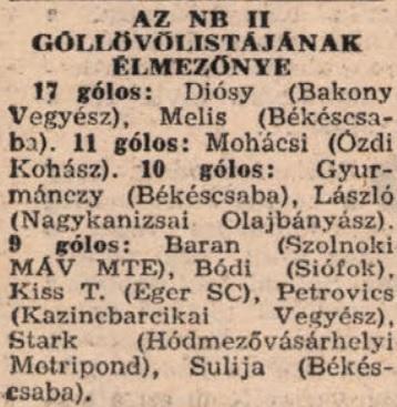 idokapszula_nb_i_1983_84_14_fordulo_nb_ii_gollovolista.jpg