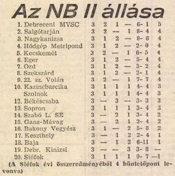 idokapszula_nb_i_1983_84_1_fordulo_nb_ii_2_tabella_2.jpg