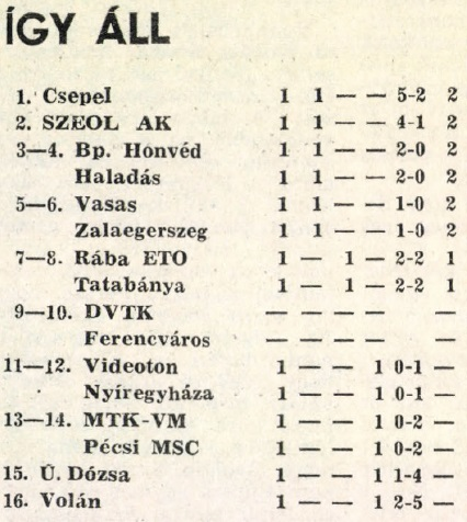 idokapszula_nb_i_1983_84_1_fordulo_tabella.jpg