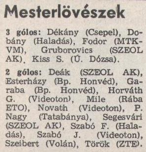idokapszula_nb_i_1983_84_3_fordulo_gollovo_lista.jpg
