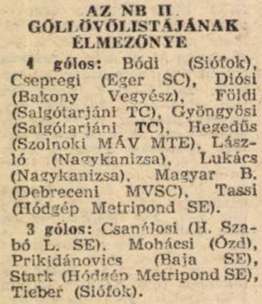 idokapszula_nb_i_1983_84_3_fordulo_nb_ii_gollista.jpg