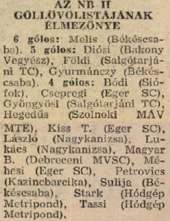 idokapszula_nb_i_1983_84_4_fordulo_nb_ii_gollovolista.jpg