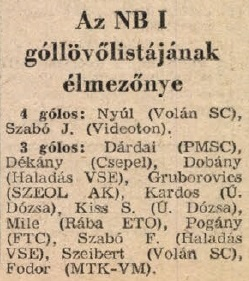 idokapszula_nb_i_1983_84_5_fordulo_gollovolista.jpg