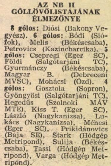 idokapszula_nb_i_1983_84_5_fordulo_nb_ii_gollovolista.jpg