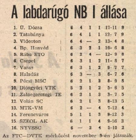 idokapszula_nb_i_1983_84_6_fordulo_tabella.jpg