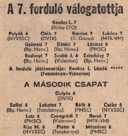 idokapszula_nb_i_1983_84_7_fordulo_a_fordulo_valogatottja_1.jpg