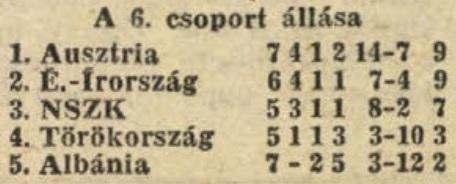 idokapszula_nb_i_1983_84_9_fordulo_eb_selejtezo_nszk_ausztria.jpg