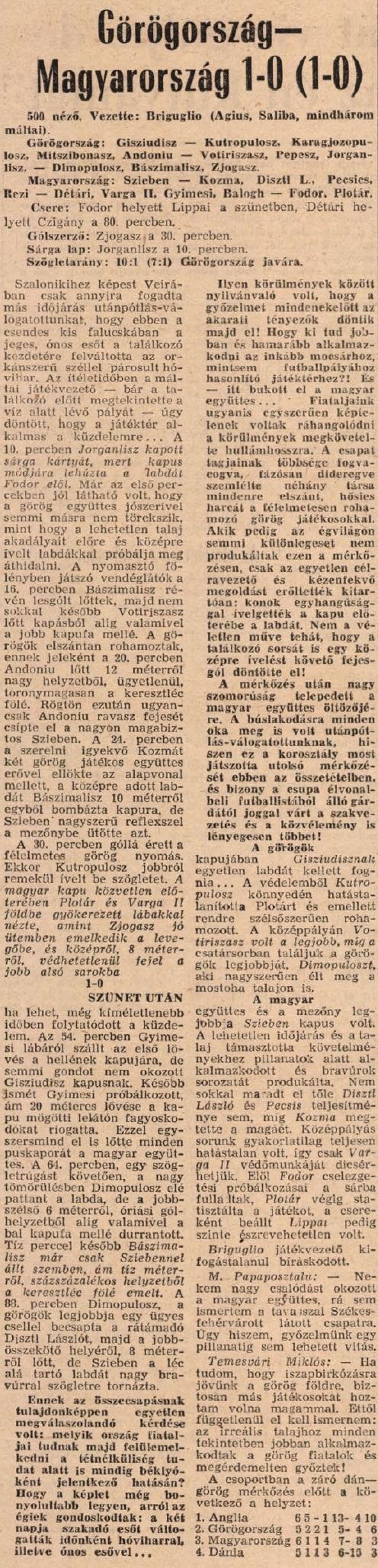 idokapszula_nb_i_1983_84_gorogorszag_magyarorszag_eb-selejtezo_utanpotlas.jpg