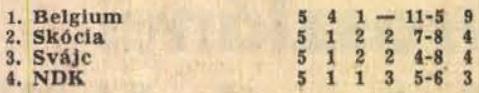 idokapszula_nb_i_1983_84_magyarorszag_anglia_eb-selejtezo_1_csoport.jpg