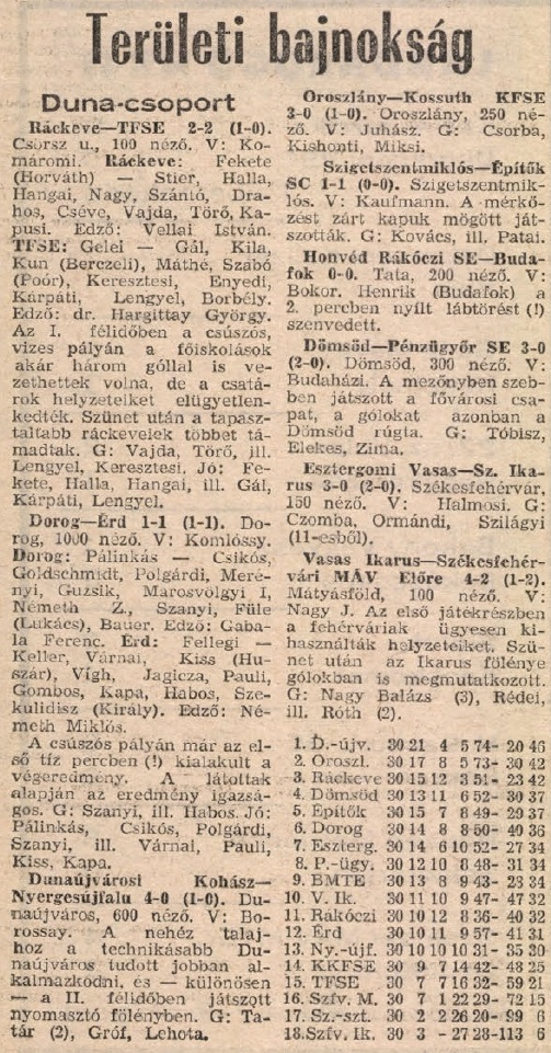 idokapszula_nb_i_1983_84_magyarorszag_norvegia_teruleti_bajnoksagok_duna_csoport.jpg