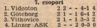 idokapszula_nb_i_1983_84_tavaszi_zaras_edzoi_gyorsmerleg_i_intertoto_7_csoport_tabella.jpg