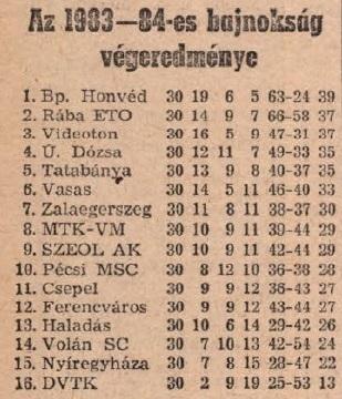 idokapszula_nb_i_1983_84_tavaszi_zaras_tabellaparade_emlekeztetoul_2.jpg