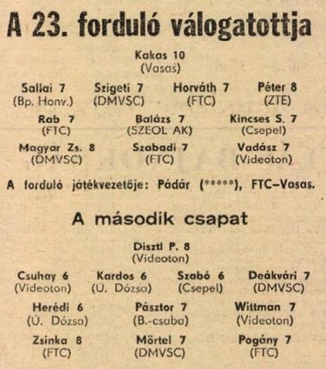 ket_evtized_magyar_kapusai_kakas_laszlo_vasas_nepsport_10-es_osztalyzat_2.jpg