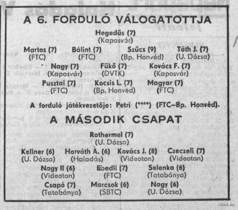 Fükő Sándor3 1975.jpg