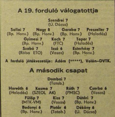 Idokapszula_nb1_1983-84_19_fordulo_Fordulo_valogatottja.jpg