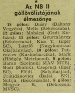 Idokapszula_nb1_1983-84_19_fordulo_NB2_1.jpg