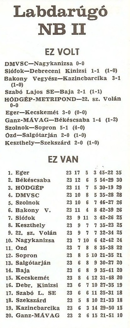 Idokapszula_nb1_1983-84_19_fordulo_NB2_5.jpg
