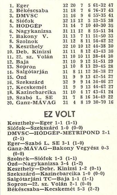 Idokapszula_nb1_1983-84_28_fordulo_NB2_2.jpg