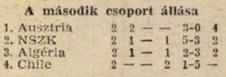idokapszula_1982_spanyolorszagi_labdarugo_vilagbajnoksag_belgium_magyarorszag_ii_csoport_2_kor.jpg