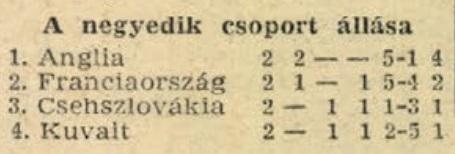 idokapszula_1982_spanyolorszagi_labdarugo_vilagbajnoksag_belgium_magyarorszag_iv_csoport_2_kor.jpg