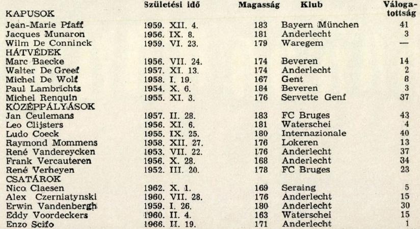 idokapszula_1984_franciaorszagi_labdarugo_europa-bajnoksag_csoportkorok_belgium_keret.jpg