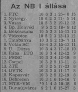 idokapszula_nb_i_1980_81_11_fordulo_tabella_1.jpg