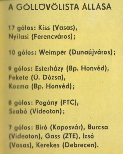 idokapszula_nb_i_1980_81_17_fordulo_gollovolista.jpg