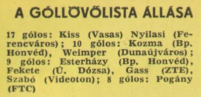 idokapszula_nb_i_1980_81_18_fordulo_gollovolista.jpg