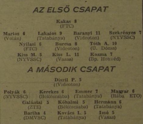 idokapszula_nb_i_1980_81_oszi_zaras_az_osz_valogatottja.jpg