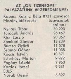idokapszula_nb_i_1980_81_oszi_zaras_ks_az_on_tizenegye_2.jpg