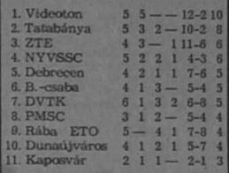 idokapszula_nb_i_1980_81_oszi_zaras_videk_budapest_palyavalasztokent.jpg