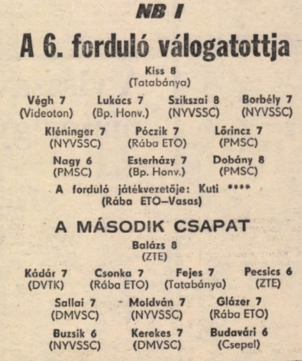 idokapszula_nb_i_1981_82_6_fordulo_a_fordulo_valogatottjai_masolata.jpg