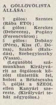 idokapszula_nb_i_1981_82_8_fordulo_gollovolista.jpg