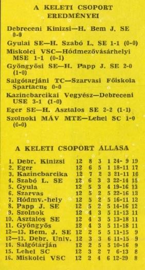 idokapszula_nb_i_1981_82_magyarorszag_norvegia_nb_ii_1.jpg