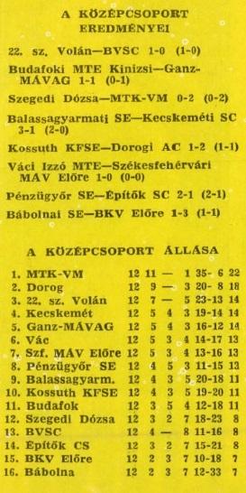 idokapszula_nb_i_1981_82_magyarorszag_norvegia_nb_ii_2.jpg