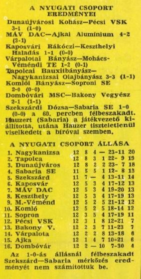 idokapszula_nb_i_1981_82_magyarorszag_norvegia_nb_ii_3.jpg