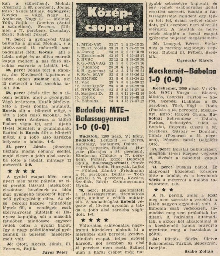 idokapszula_nb_i_1981_82_magyarorszag_peru_nb_ii_2.jpg