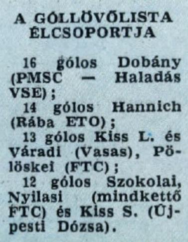 idokapszula_nb_i_1982_83_22_fordulo_gollovo_lista.jpg