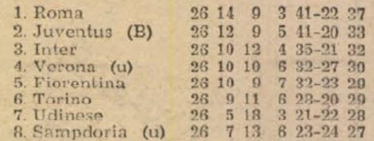 idokapszula_nb_i_1982_83_portugalia_magyarorszag_olasz_bajnoksag.jpg