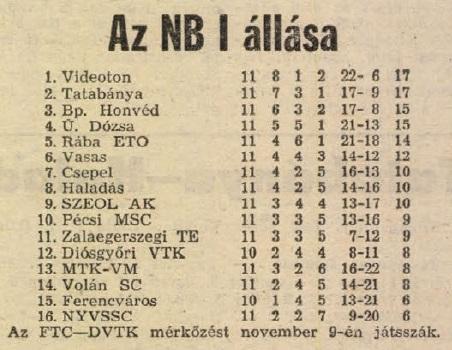 idokapszula_nb_i_1983_84_11_fordulo_tabella.jpg