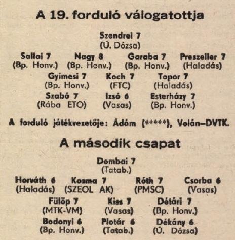 idokapszula_nb_i_1983_84_19_fordulo_a_fordulo_valogatottjai.jpg