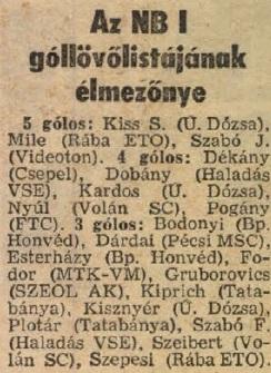 idokapszula_nb_i_1983_84_7_fordulo_gollovolista.jpg