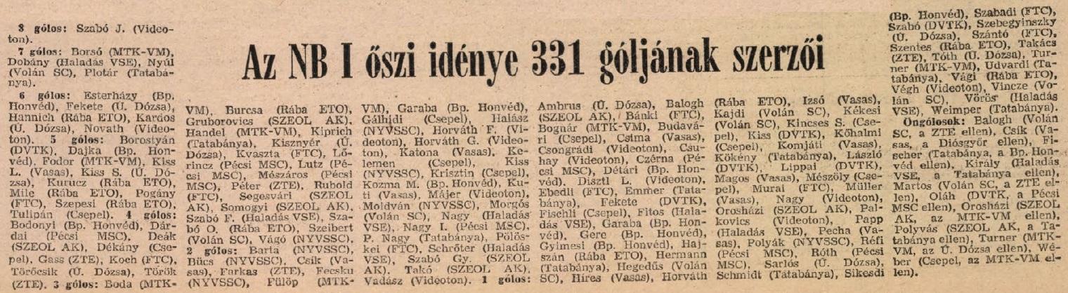 idokapszula_nb_i_1983_84_oszi_zaras_statisztikak_gollovolista.jpg
