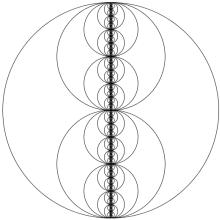 egymást átfedő ciklusok