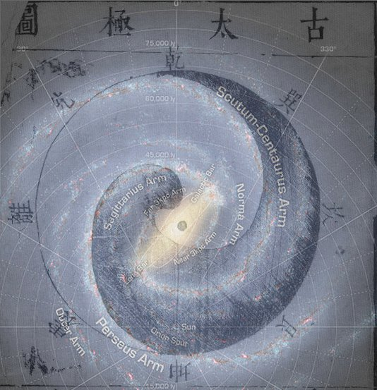 A Taiji-ábra és a Tejútrendszer egymásra vetítve