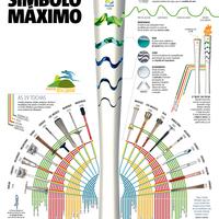 2016-os olimpiai fáklya