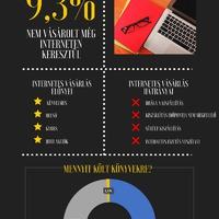 Országos Felmérés Olvasási szokásokról - Eredmények
