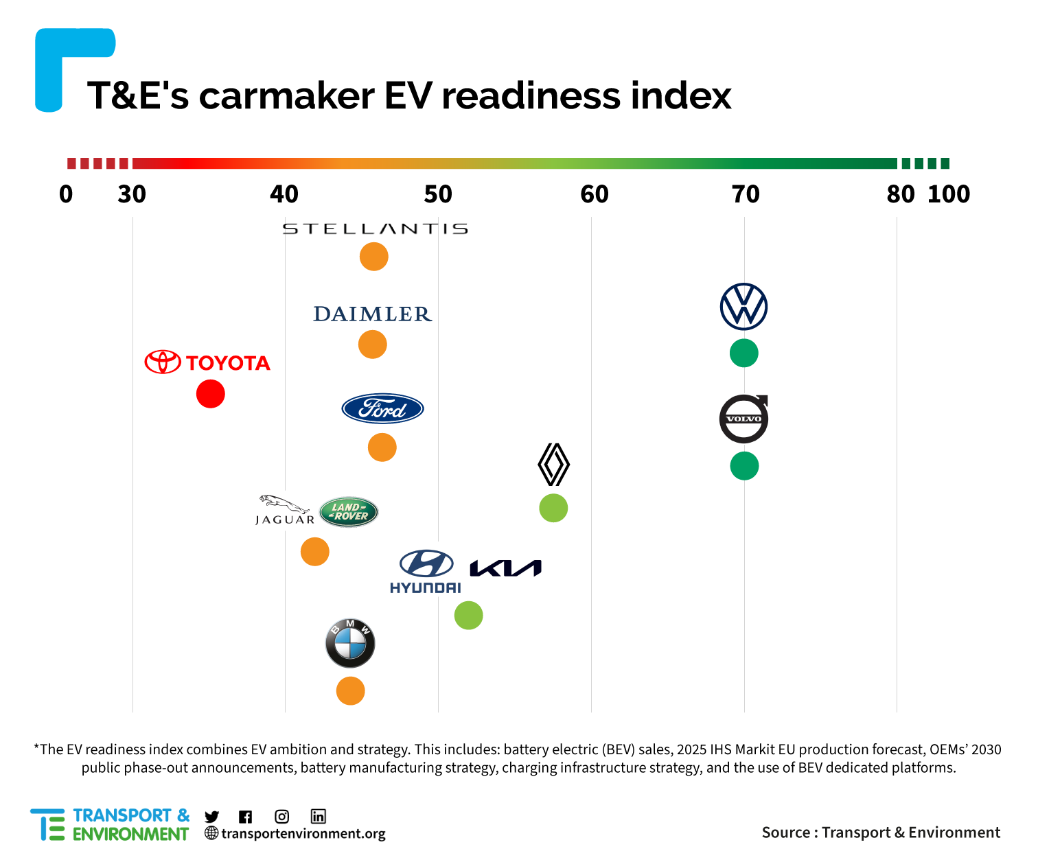 carmakers-readiness-table-pr.png