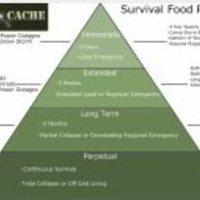 Túlélő piramis