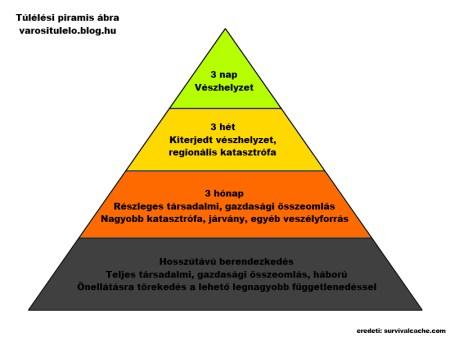 piramiskicsi2.jpg